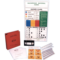 9539700 Medical Safety Signs Hazard Communication Kit, DHK39A